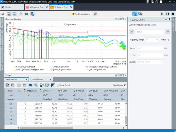 Измерение эмиссии радиопомех с помощью ПО ELEKTRA