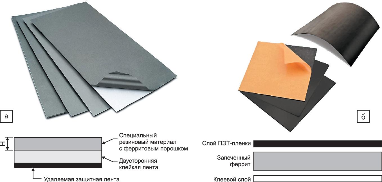 Гибкие поглощающие ЭМП листы, производимые компанией Würth Elektronik: WE-FAS EM и WE-FSFS