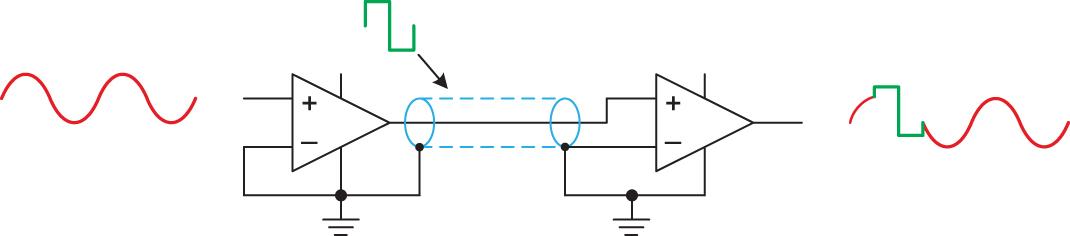 Влияние помех на коаксиальный тракт передачи данных
