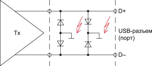 Пример использования диодной сборки для уменьшения влияния внешних воздействий (импульсы напряжения, разряд статического электричества) на интерфейс USB
