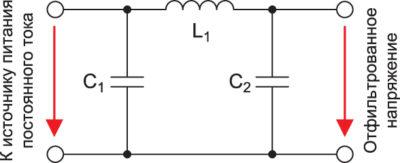 Топология π-фильтра нижних частот