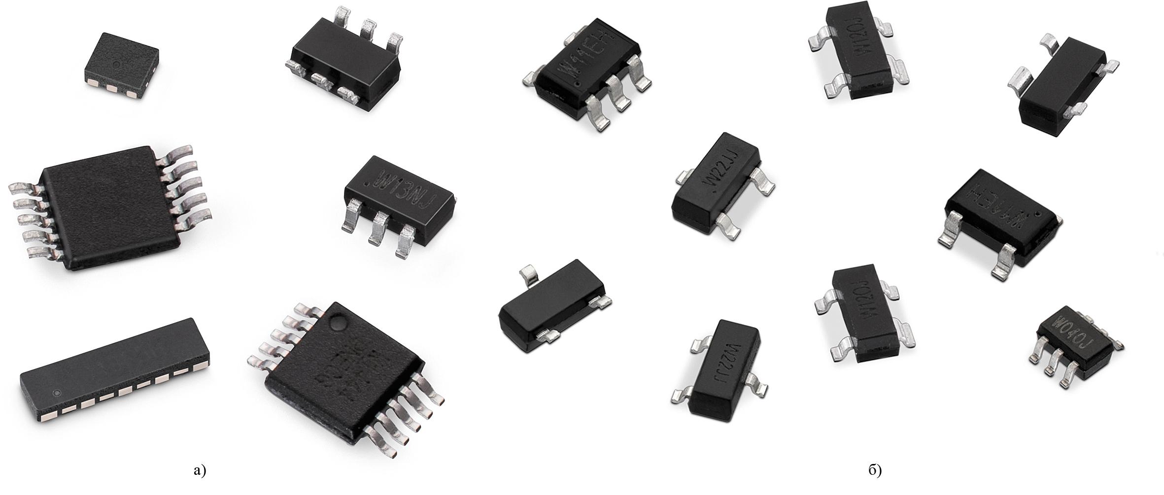 TVS-диоды компании Würth Elektronik