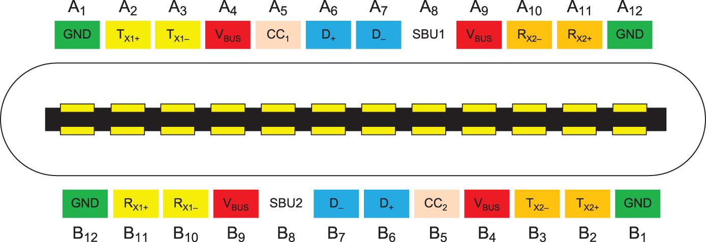 Назначение контактов разъема USB Type-C