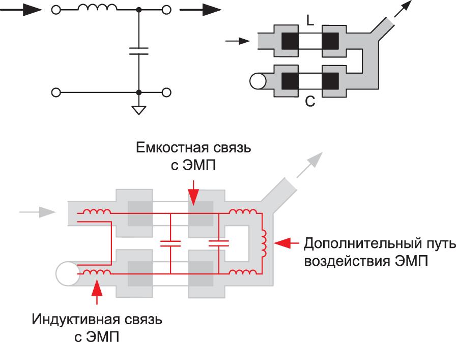 Пример фильтра нижних частот с неблагоприятной компоновкой при воздействии высокочастотных помех