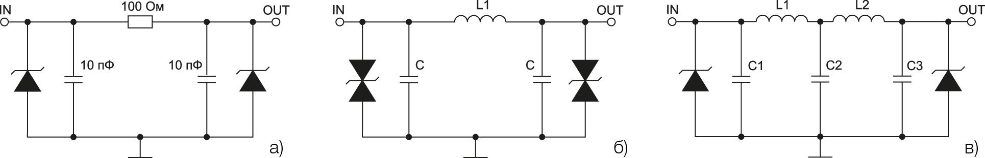Внутренняя структура защитных устройств серии EMIClamp