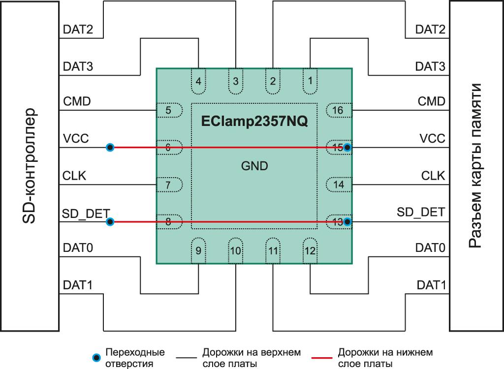 Типовая схема включения ИС EClamp2357NQ