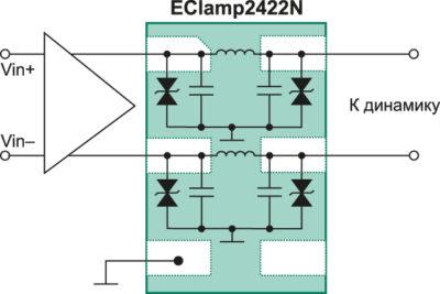 Защита динамиков при помощи EClamp2422N