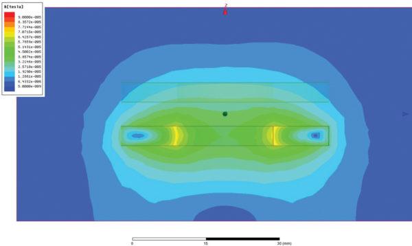 Распределение плотности магнитного потока в отсутствие защитного экрана (результат моделирования)