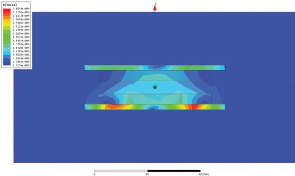 Распределение плотности магнитного потока при использовании защитного экрана (результат моделирования)