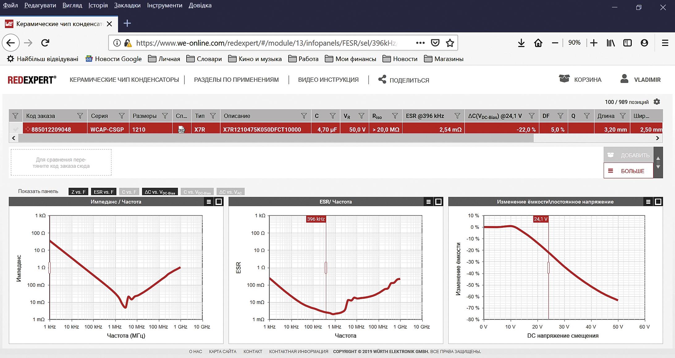 Графики зависимости импеданса ESR- и DC-смещения выбранного MLCC-конденсатора в программе REDEXPERT