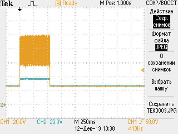Помехоподавление ОВН помехи с частотой 10–30 кГц в режиме ограничения выходного напряжения