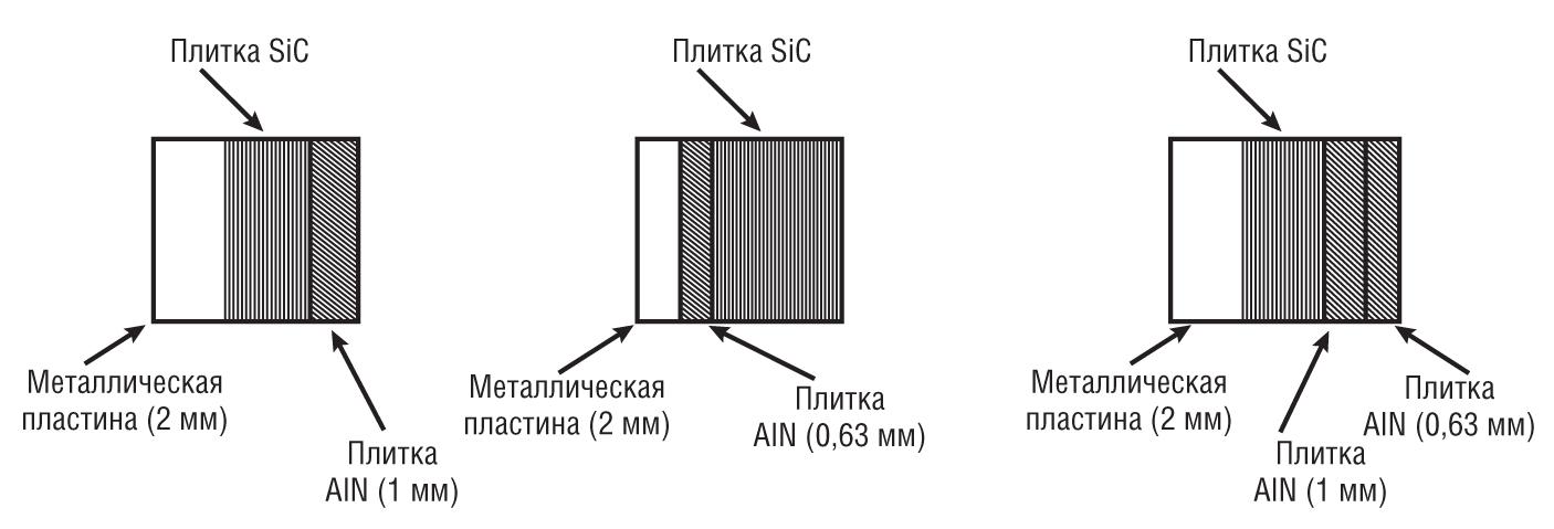 Схема пластины размерами 200×200 мм, состоящей из различных последовательностей слоев
