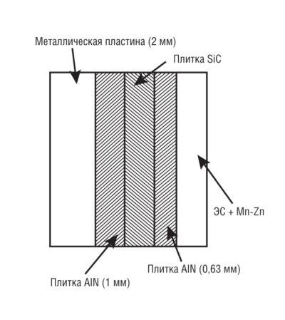 Конструкция радиопоглощающей плитки