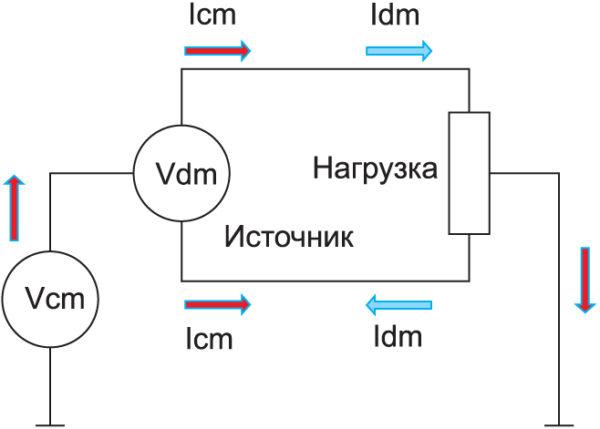 Типы помех, которые присутствуют в системах с импульсными преобразователями энергии