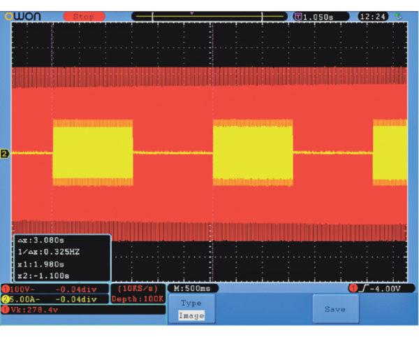 Тестовая комбинация для модуляции (0,325 Гц) нагрузки из таблицы 5 стандарта IEC 61000-4-15 по измерению фликкер-шума. Желтые и красные линии описывают ток и напряжение соответственно. Цена деления развертки задана равной 500 мс, что позволяет регистрировать данные в течение нескольких секунд