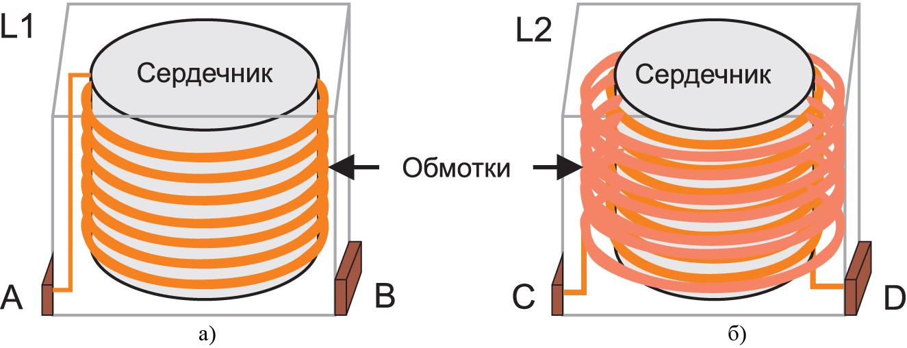 Упрощенная конструкция однослойного и многослойного  дросселей