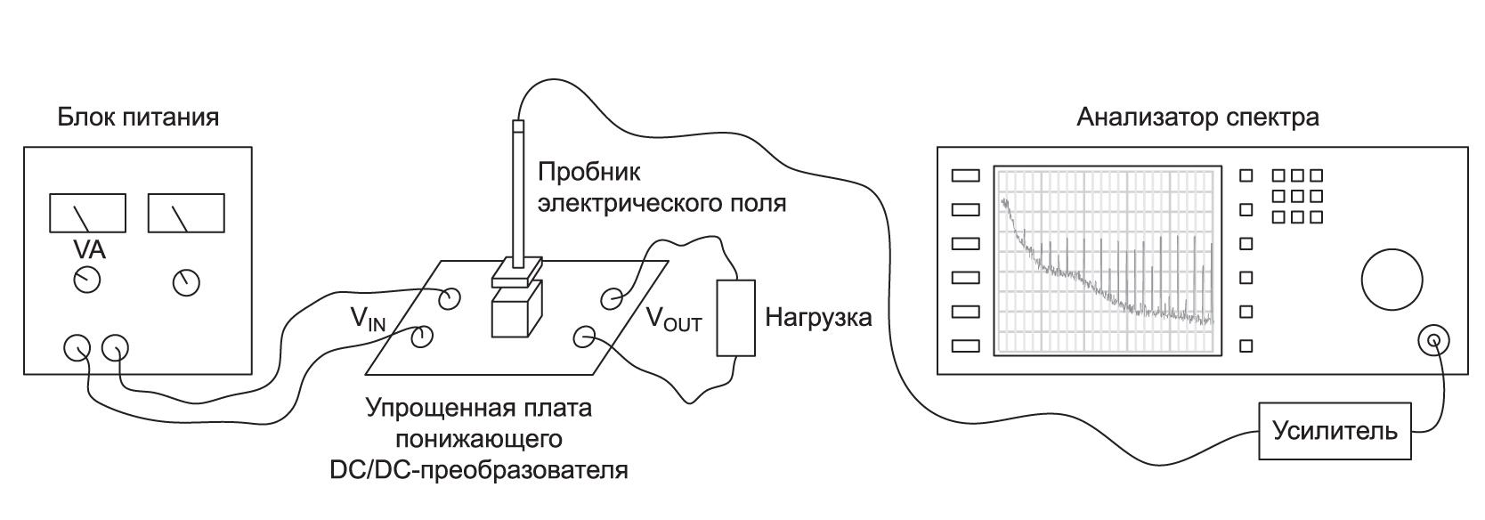 Электрическая схема испытательной установки для изучения неэкранированных, полу и полностью экранированных индуктивностей