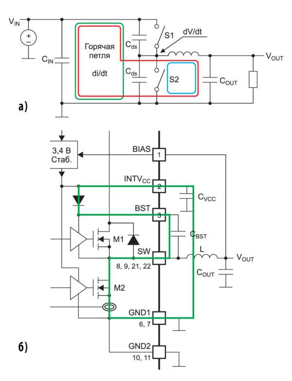 Контуры протекания больших токов, формирующие ЭМП в типовом понижающем DC/DC-преобразователе