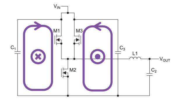 Компенсация магнитной составляющей поля ЭМП, использованная в архитектуре Silent Switcher. Показаны направления токов и векторы генерируемых ими магнитных полей согласно правилу буравчика