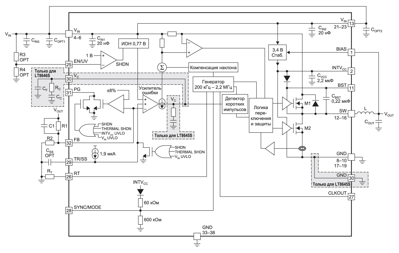 Блок-схема синхронного контроллера понижающего DC/DC-преобразователя LT8645S архитектуры Silent Switcher 2 с интегрированными компенсирующими конденсаторами