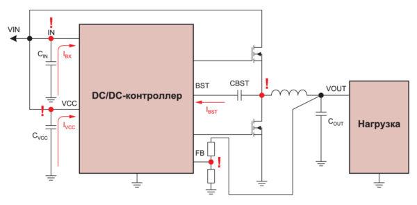 Расположение развязывающих емкостей и бутстрепного конденсатора имеет большое значение с точки зрения ЭМС