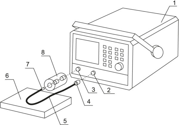 Испытательная установка для измерения переходного поверхностного сопротивления одиночного экранированного провода