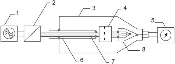 Схема установки для испытания соединителей триаксиальным методом