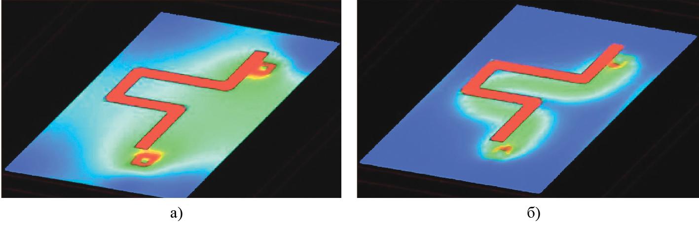 Результаты моделирования тракта обратного тока (зеленым) на частоте