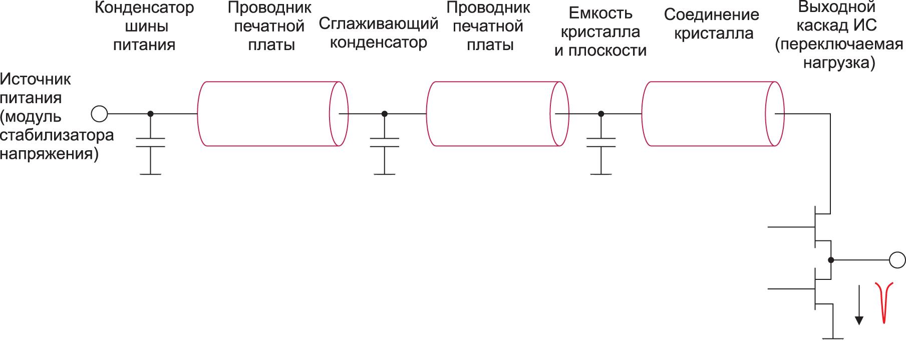Типовая модель схемы разводки электропитания