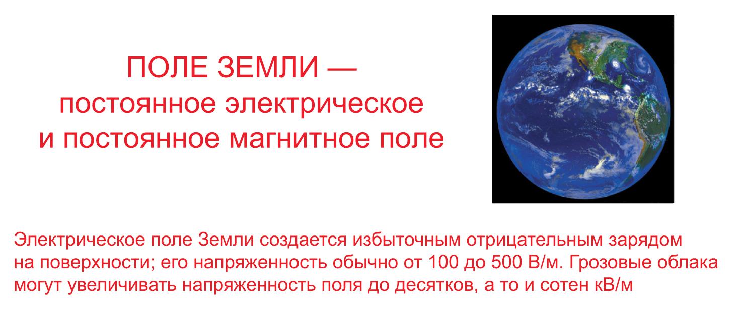 Природные источники электромагнитных полей: поле Земли
