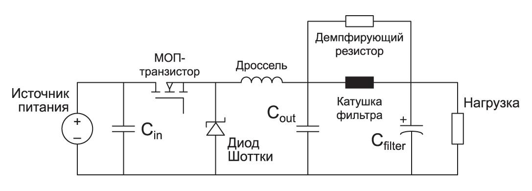 Демпфирование выходного фильтра путем подключения демпфирующего резистора параллельно катушке индуктивности фильтра включенный последовательно с конденсатором Сdamp