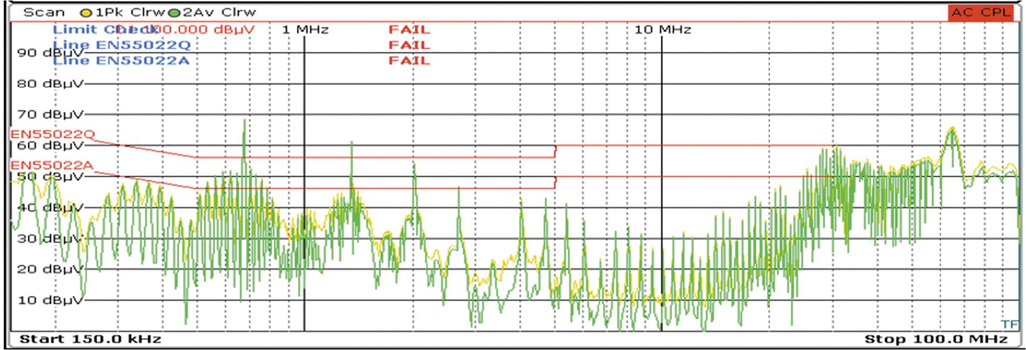 Результат измерения напряжения помех на входе базового преобразователя без фильтра