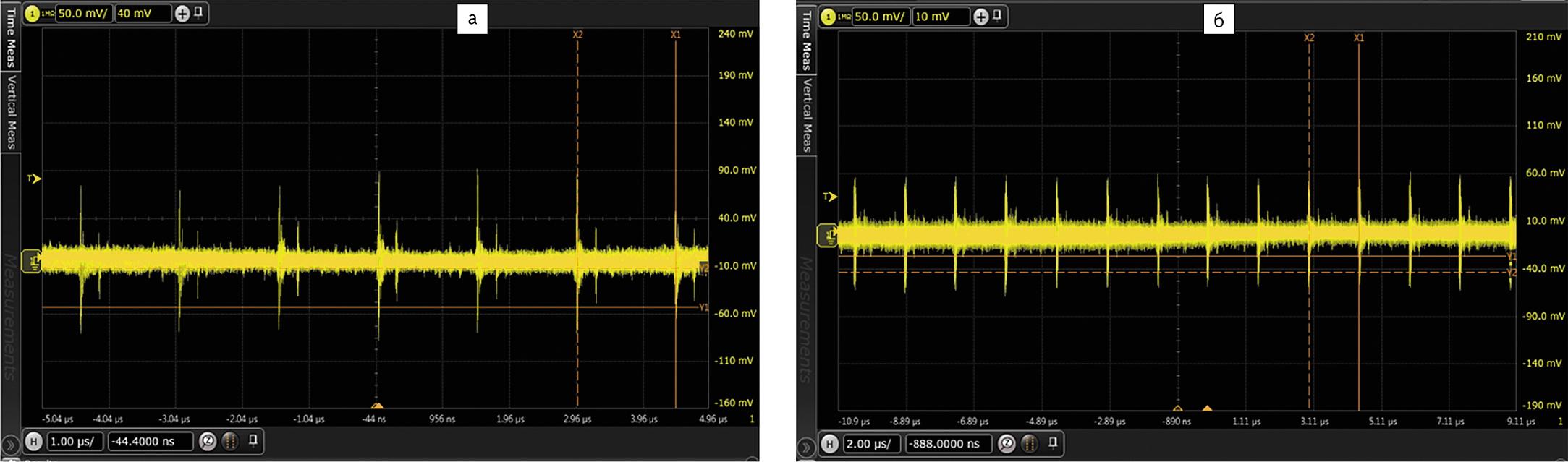 Переменная составляющая базового преобразователя с LC-фильтром