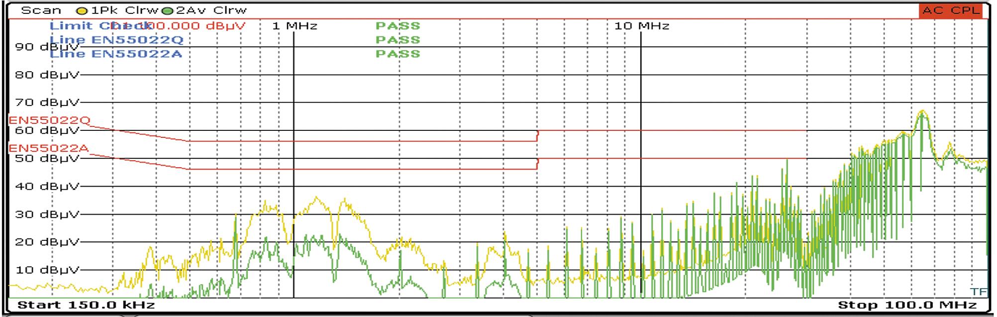 Результат измерения напряжения помех на входе базового преобразователя с LC¬фильтром