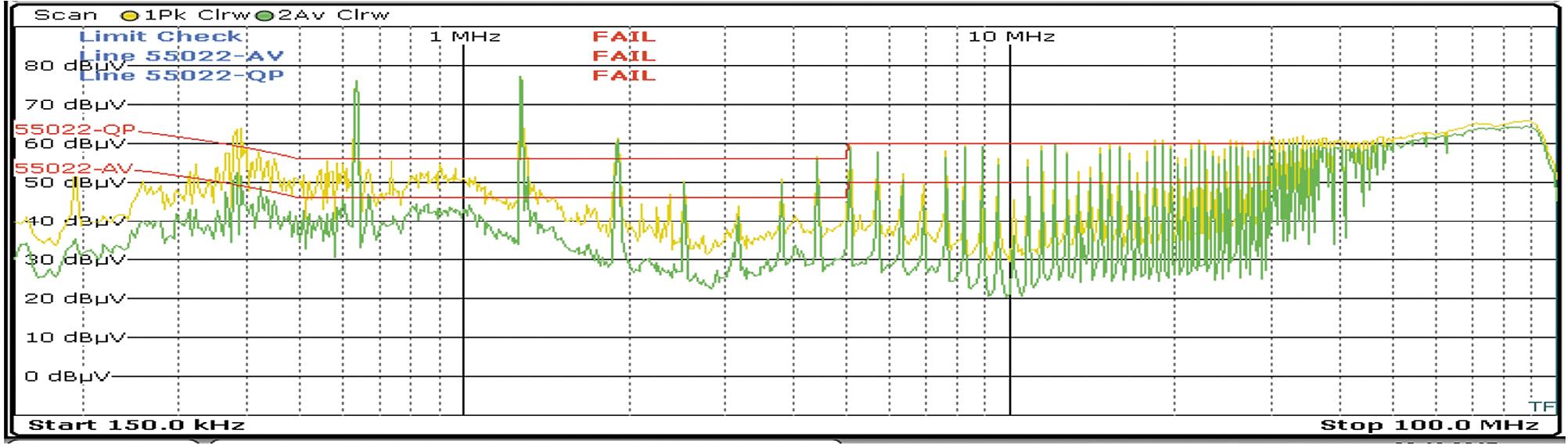 Результат измерения напряжения помех на выходе улучшенного варианта преобразователя без фильтров