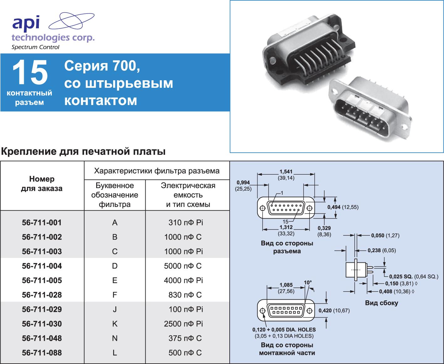 Пример номера для заказа фильтрующего разъема D-SUB и его габаритные размеры