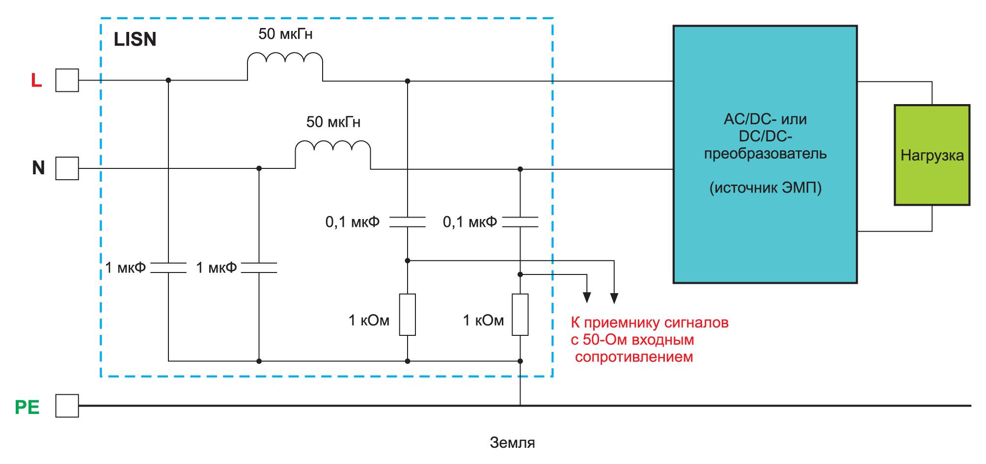 Электрическая схема испытаний на ЭМС