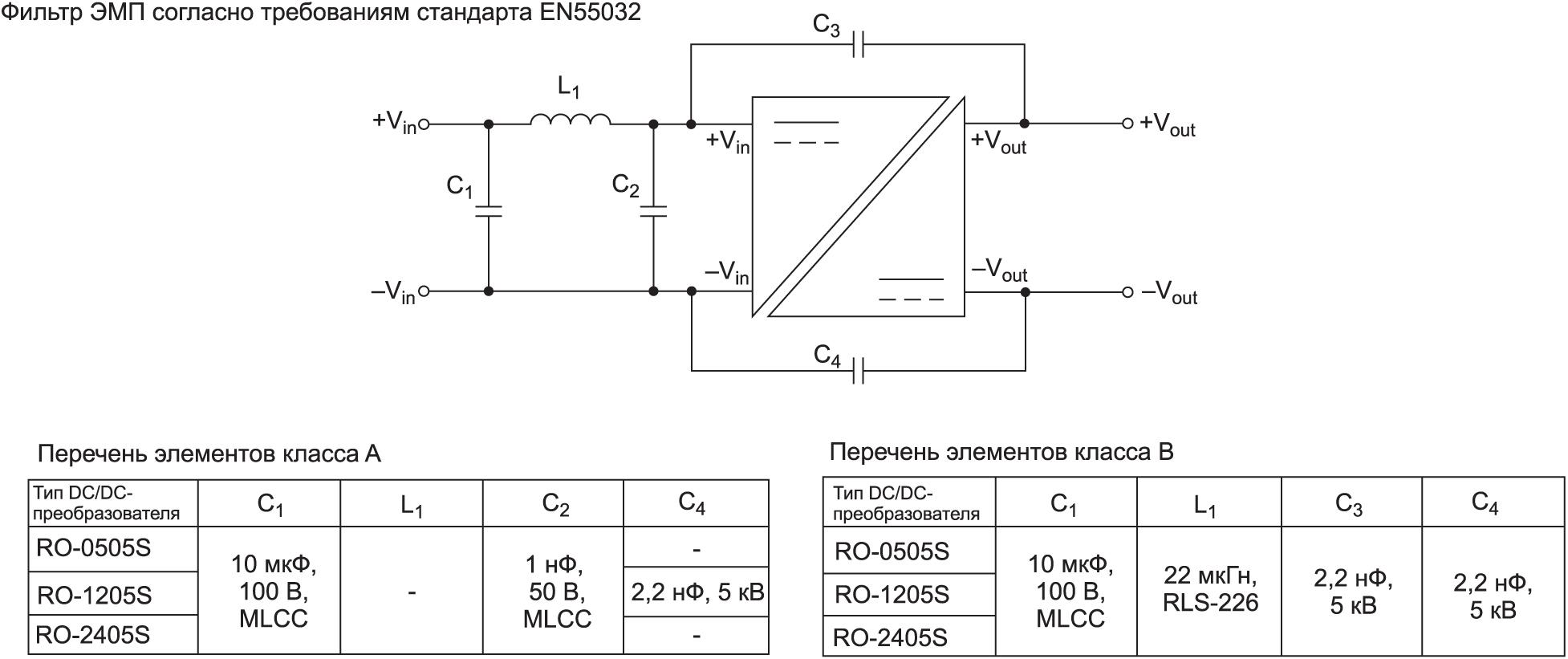 Типичный входной фильтр для подавления ЭМП, обеспечивающий соответствие требованиям DC/DC-преобразователя к ЭМС