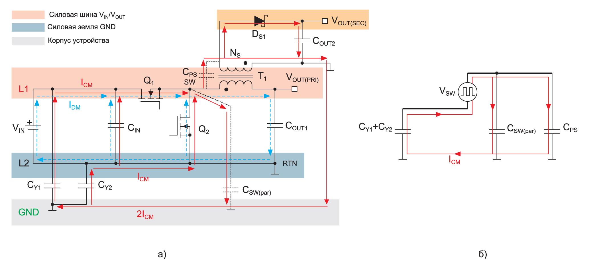 контур синфазного тока в изолированном преобразователе и эквивалентная схема контура синфазного тока