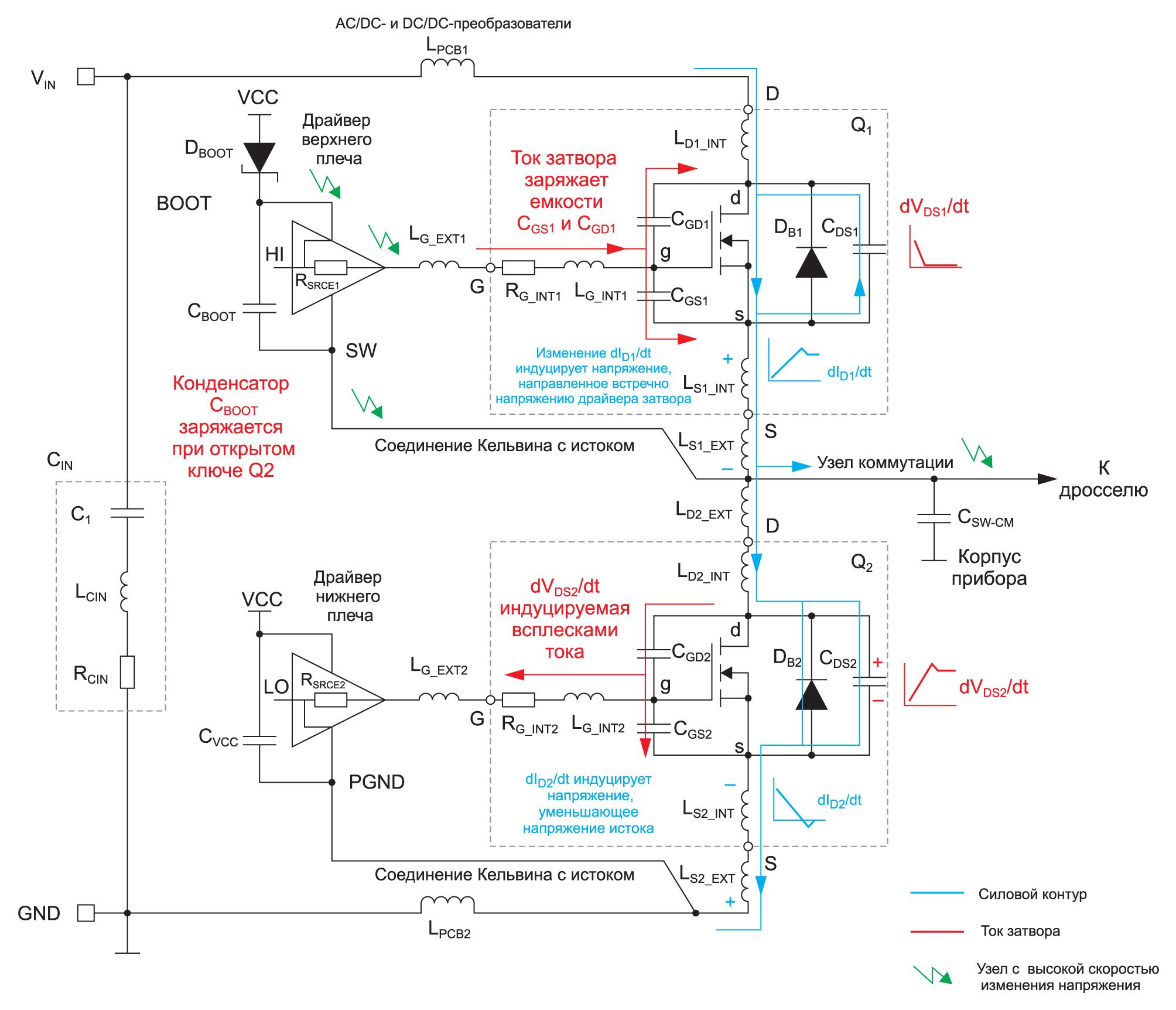 Выходной силовой каскад синхронного понижающего преобразователя с учетом паразитных индуктивностей