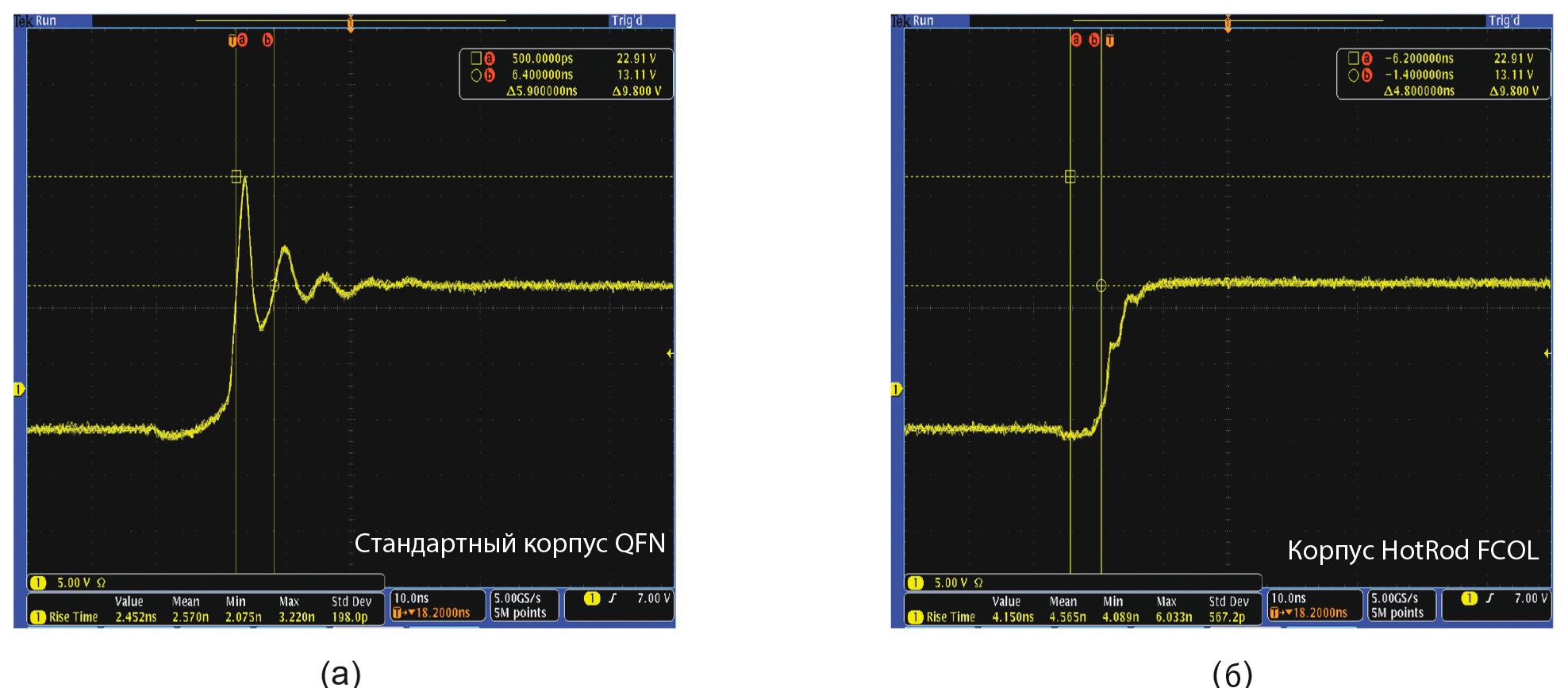 переходный процесс при коммутации в стандартном корпусе QFN  и в специально разработанном корпусе HotRod FCOL