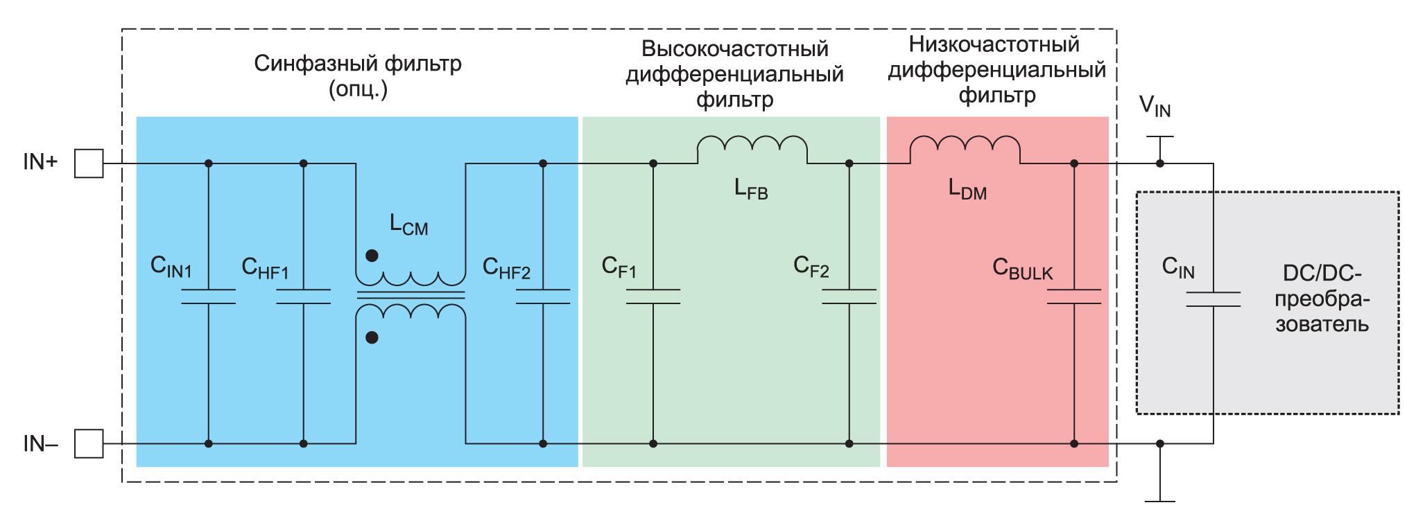 Схема многокаскадного ЭМП-фильтра