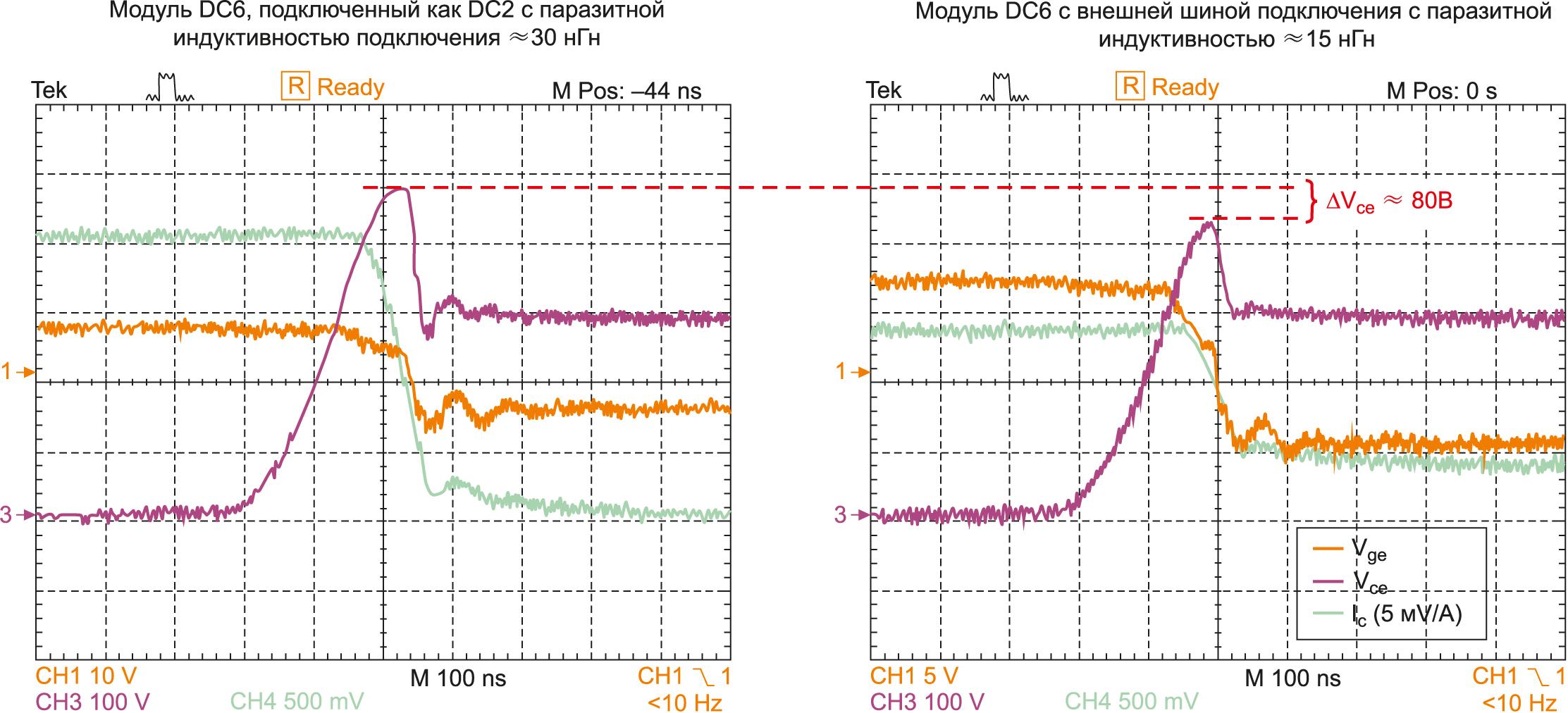 Значительное снижение перенапряжения при коммутации при использовании модуля DC6