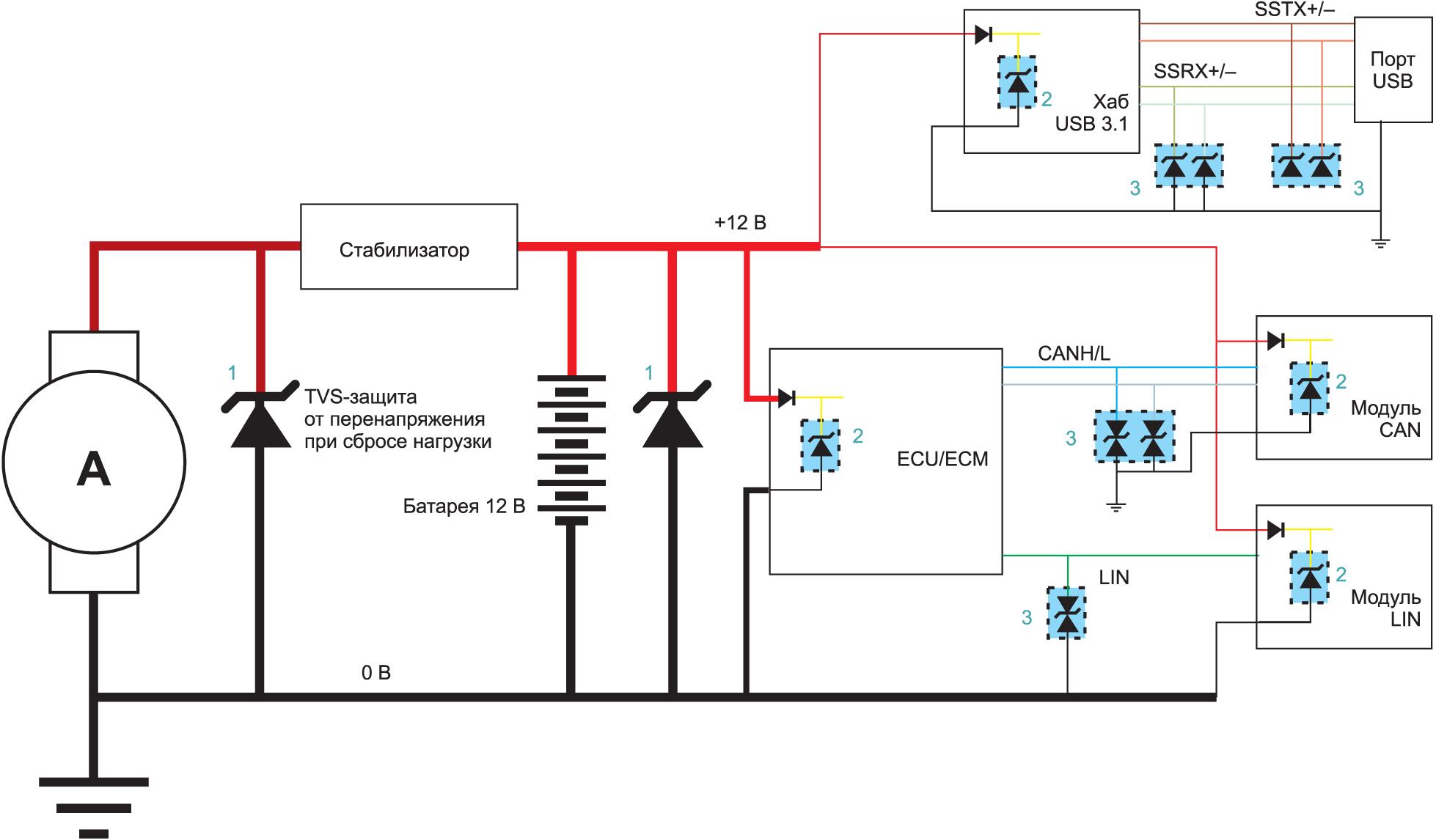 Обобщенная электрическая схема электрооборудования современного автомобиля