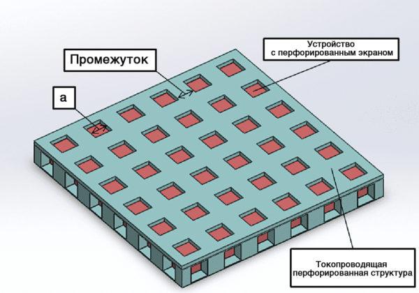 Проводящая поверхность со сквозными отверстиями для защиты от электромагнитных помех