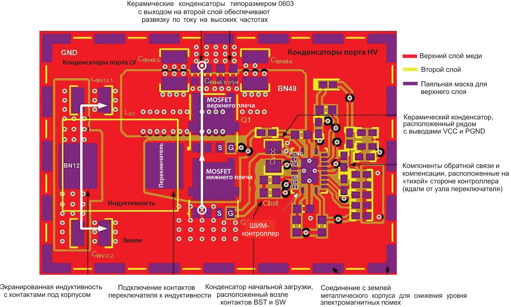 Схема силового каскада преобразователя напряжения с оптимизированной вертикальной конструкцией контура питания. Контроллер LM5146Q1 100 В со встроенными драйверами затвора [4] расположен рядом с полевыми транзисторами для минимизации длины дорожек к драйверам