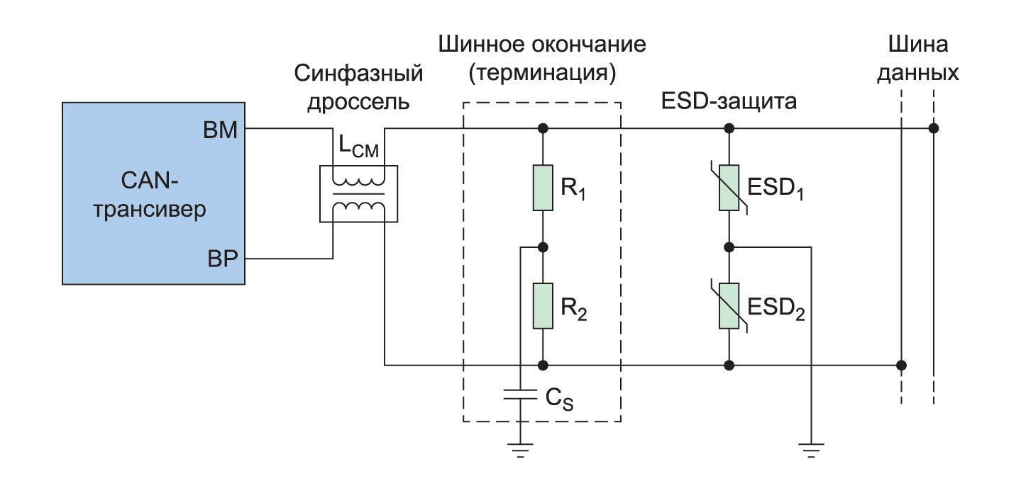 Типичная схема защиты от разрядов статического электричества высокоскоростных шин CAN с использованием решения на базе двух отдельных варисторов