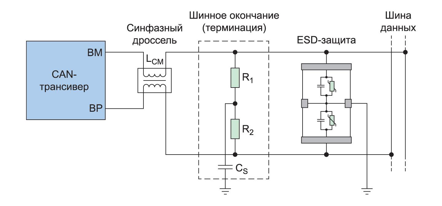 Типичная схема защиты для высокоскоростных шин CAN с интегральным решением защиты от разряда статического электричества в виде варисторной сборки