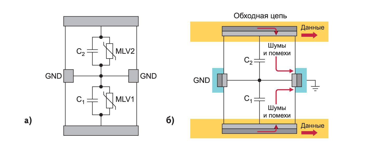 Особенности варисторной матрицы MCVA: схема с согласованной емкостью и модель фильтрации электромагнитных помех с согласованными емкостями