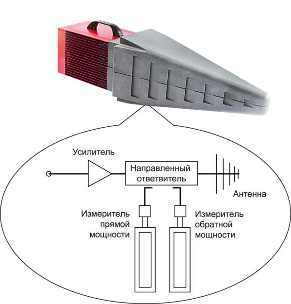 Схема генератора поля RFS2006B